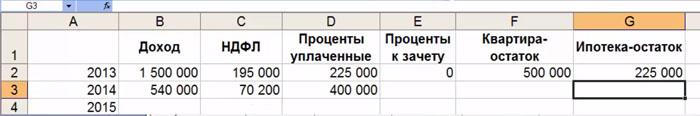 образец заполнения листа д1 3 ндфл по процентам по ипотеке Диаспар равно