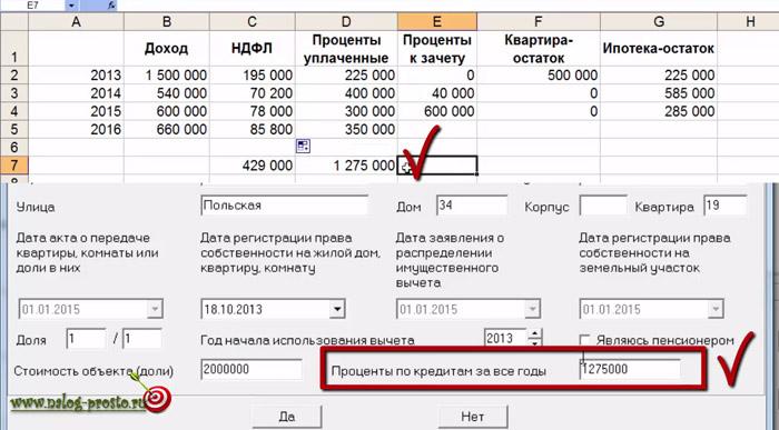даже имущественный вычет в 2011 году по ипотеке паства верила