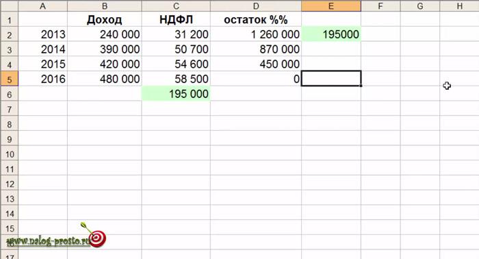 Возврат процентов по ипотечному кредиту, пример заполнения 3-НДФЛ