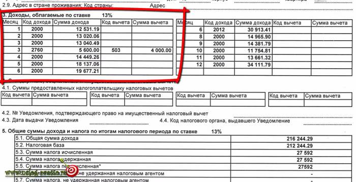 Код дохода для денежного подарка