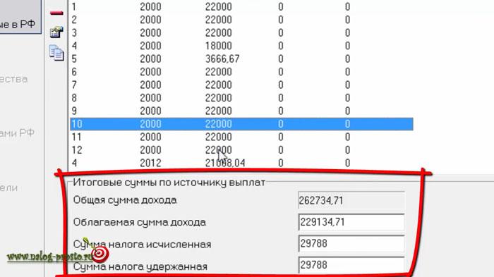 Где в 2 ндфл указана облагаемая сумма дохода саг